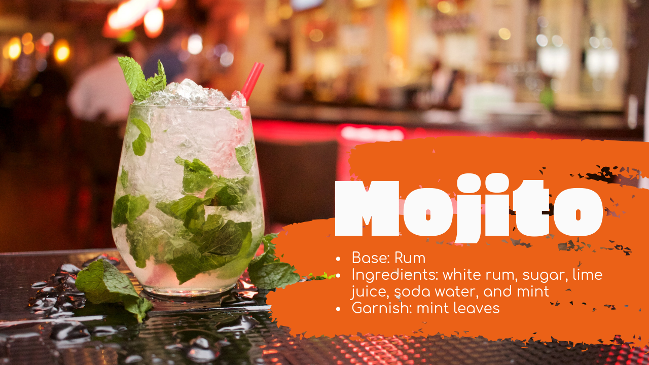 Mojito - Classic Cocktail - The Sip App